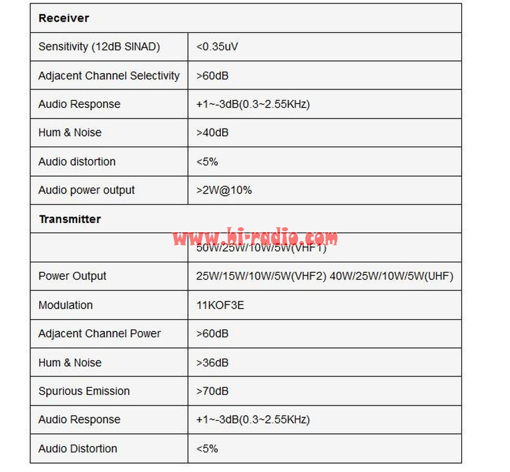 Anytone AT-5888UV III Tri-band Vehicle Mobile Radio