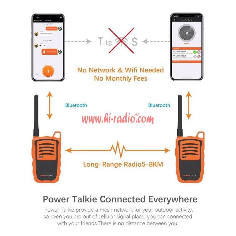 Power Talkie PT01 Most advanced network Walkie talkie app Radio phone