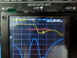 S-A-A V2 NanoVNA V2 3GHz Vector Network- Analyzer